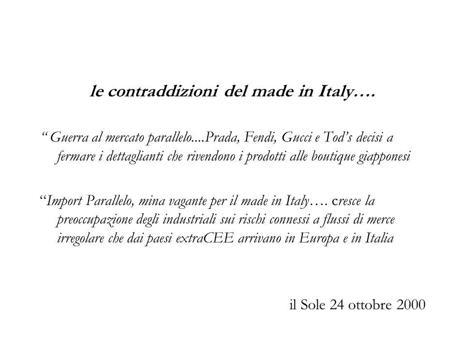 le contraddizioni del made in Italy…. Guerra al mercato parallelo....Prada, Fendi, Gucci e Tods decisi a fermare i dettaglianti che rivendono i prodot