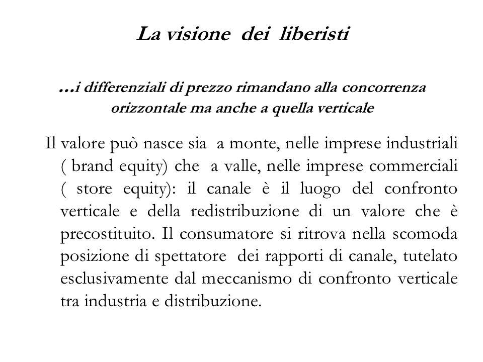 La visione dei liberisti... i differenziali di prezzo rimandano alla concorrenza orizzontale ma anche a quella verticale Il valore può nasce sia a mon