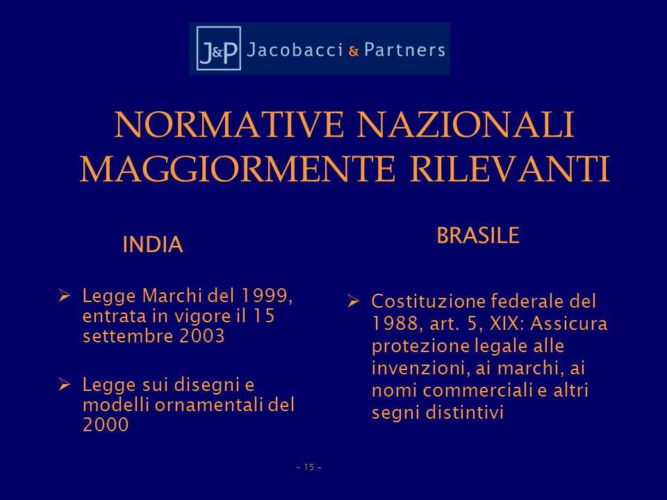 NORMATIVE NAZIONALI MAGGIORMENTE RILEVANTI INDIA Legge Marchi del 1999, entrata in vigore il 15 settembre 2003 Legge sui disegni e modelli ornamentali del 2000 - 15 - BRASILE Costituzione federale del 1988, art.