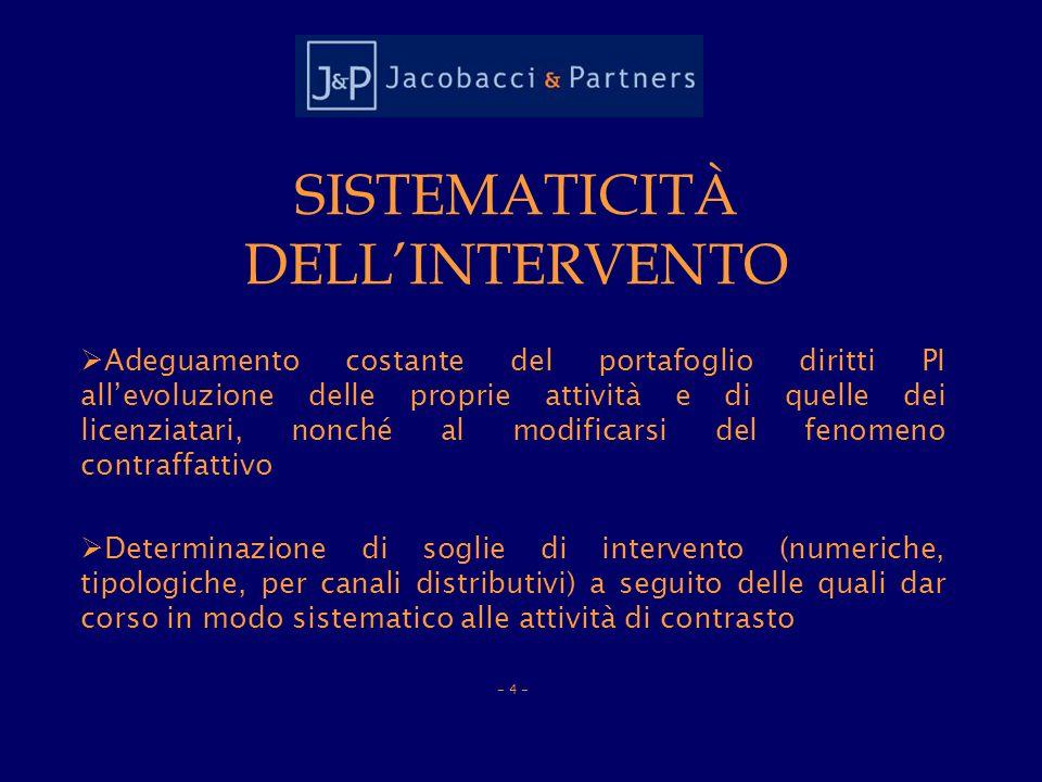 Controllo centralizzato delle azioni di reazione poste in essere nei diversi paesi Determinazione degli obiettivi da conseguire in modo coerente con il budget a disposizione e con le soglie di intervento prefissate - 5-