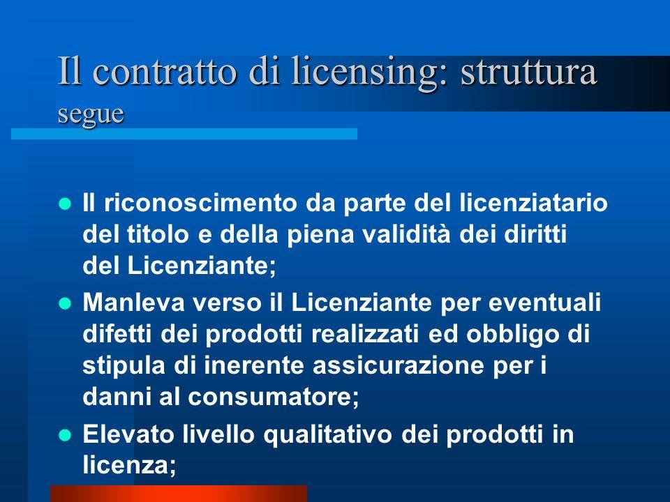Il contratto di licensing: struttura segue Indicazioni da apporre sui prodotti recanti il nome/marchio/immagine; Realizzazione del materiale promozionale; Obblighi di distribuzione; Cause di risoluzione del contratto; Destinazione del materiale a magazzino al termine del contratto;