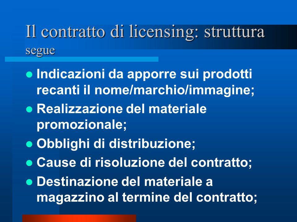 Il contratto di licensing: struttura segue Divieto di cessione a terzi del contratto e degli inerenti diritti; Qualificazione del rapporto giuridico in essere fra le parti; Legge applicabile e foro competente in via esclusiva.