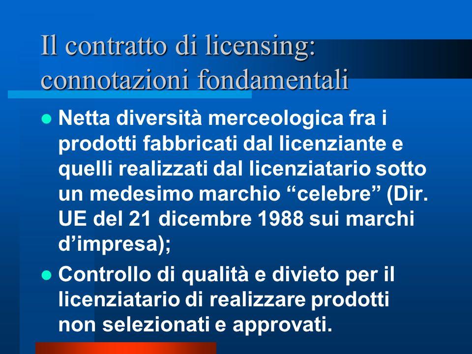 Il contratto di licensing: requisiti fondamentali Rispetto degli standard artistici e qualitativi imposti dal licenziante (con il consenso dell eventuale autore).