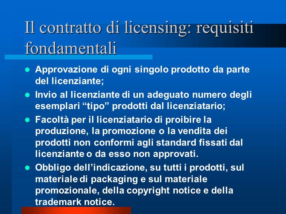 Il contratto di licensing: requisiti fondamentali Obbligo di astensione da parte del licenziatario dalla registrazione di copyright o di marchio relativi ai prodotti oggetto della licenza.