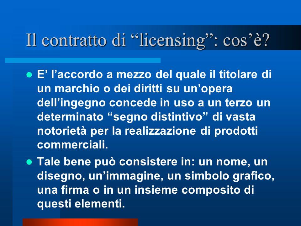 Il contratto di licensing: cosè.Secondo Auteri (Riv.