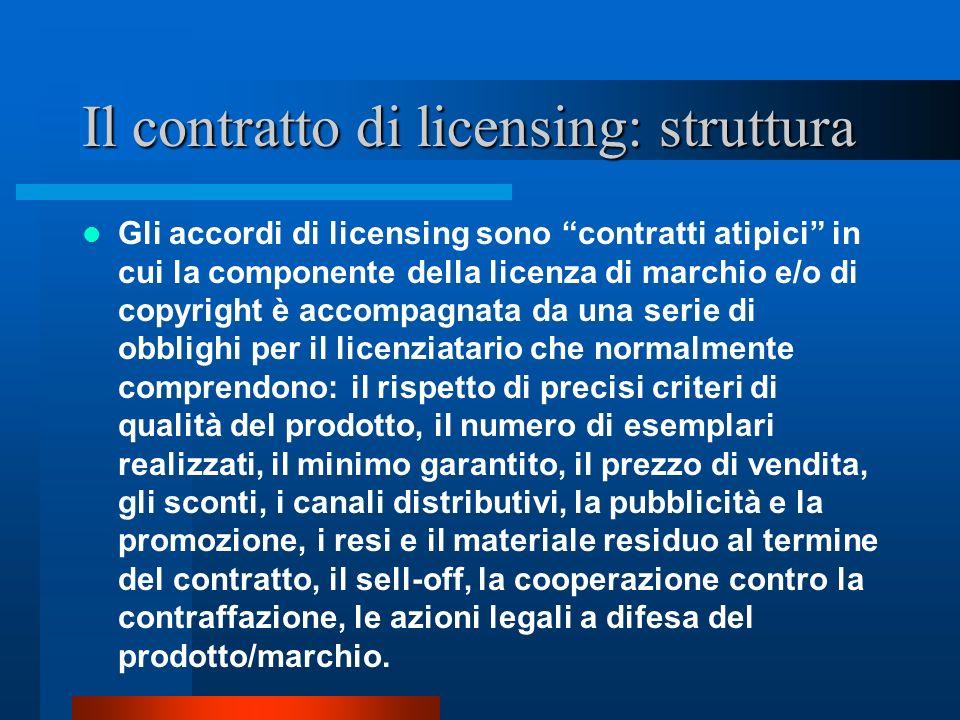 Il contratto di licensing: struttura Identificazione delle parti: Licenziante e Licenziatario; Nome/marchio/immagine/sembianza concessi in licenza; Prodotto/i oggetto della licenza; Territorio della licenza; Durata della licenza;