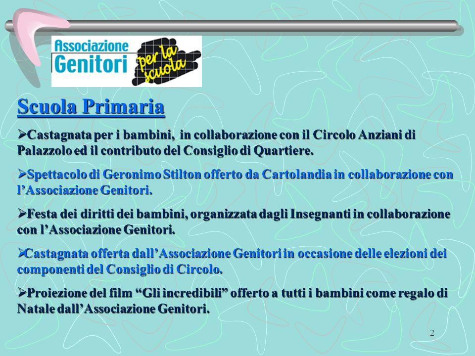 2 Scuola Primaria Castagnata per i bambini, in collaborazione con il Circolo Anziani di Palazzolo ed il contributo del Consiglio di Quartiere. Castagn