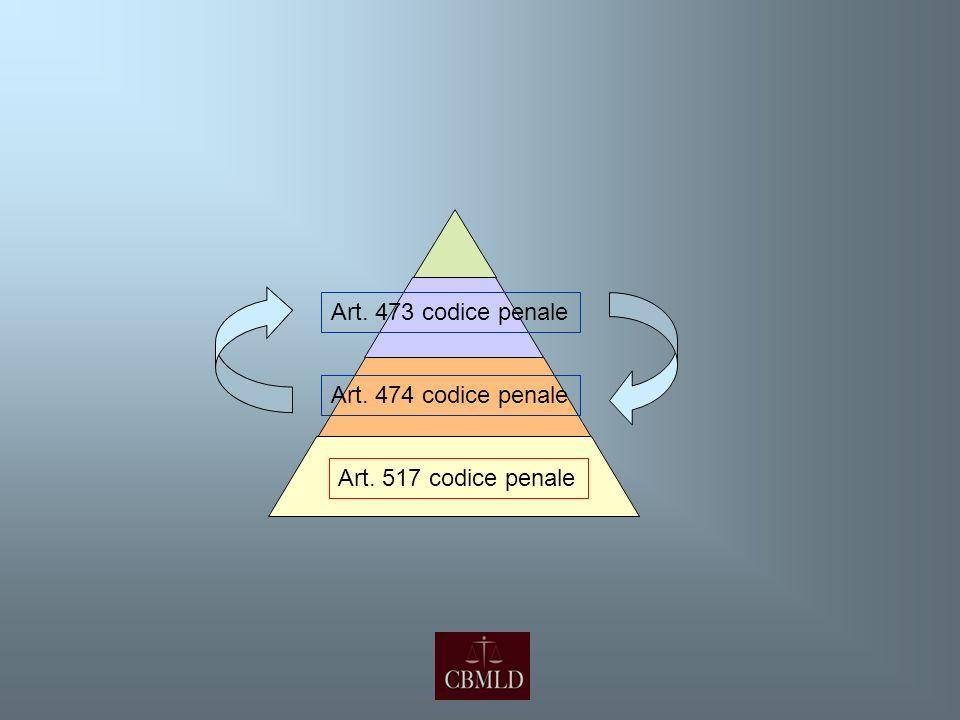 Art. 517 codice penale Art. 473 codice penale Art. 474 codice penale
