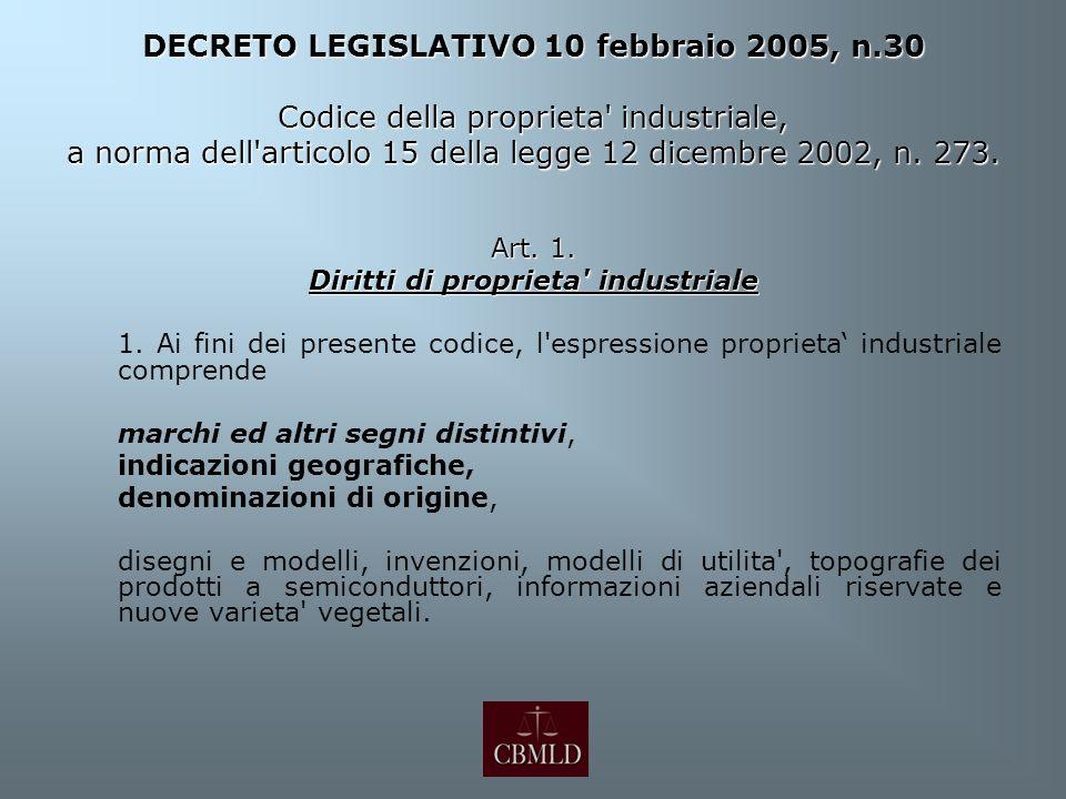 DECRETO LEGISLATIVO 10 febbraio 2005, n.30 Codice della proprieta' industriale, a norma dell'articolo 15 della legge 12 dicembre 2002, n. 273. Art. 1.