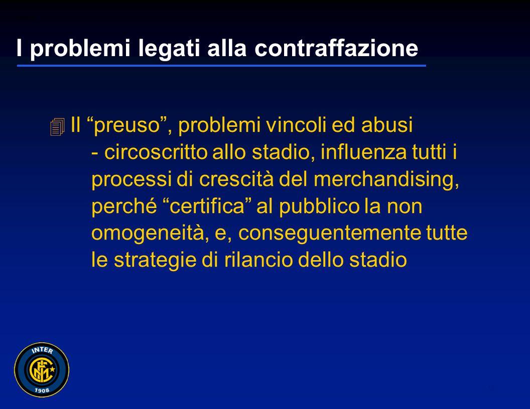 01265sc_97 9 I problemi legati alla contraffazione I danni alle società: - il fenomeno della contraffazione è stimato in 30/35 miliardi per ca. 2 mili