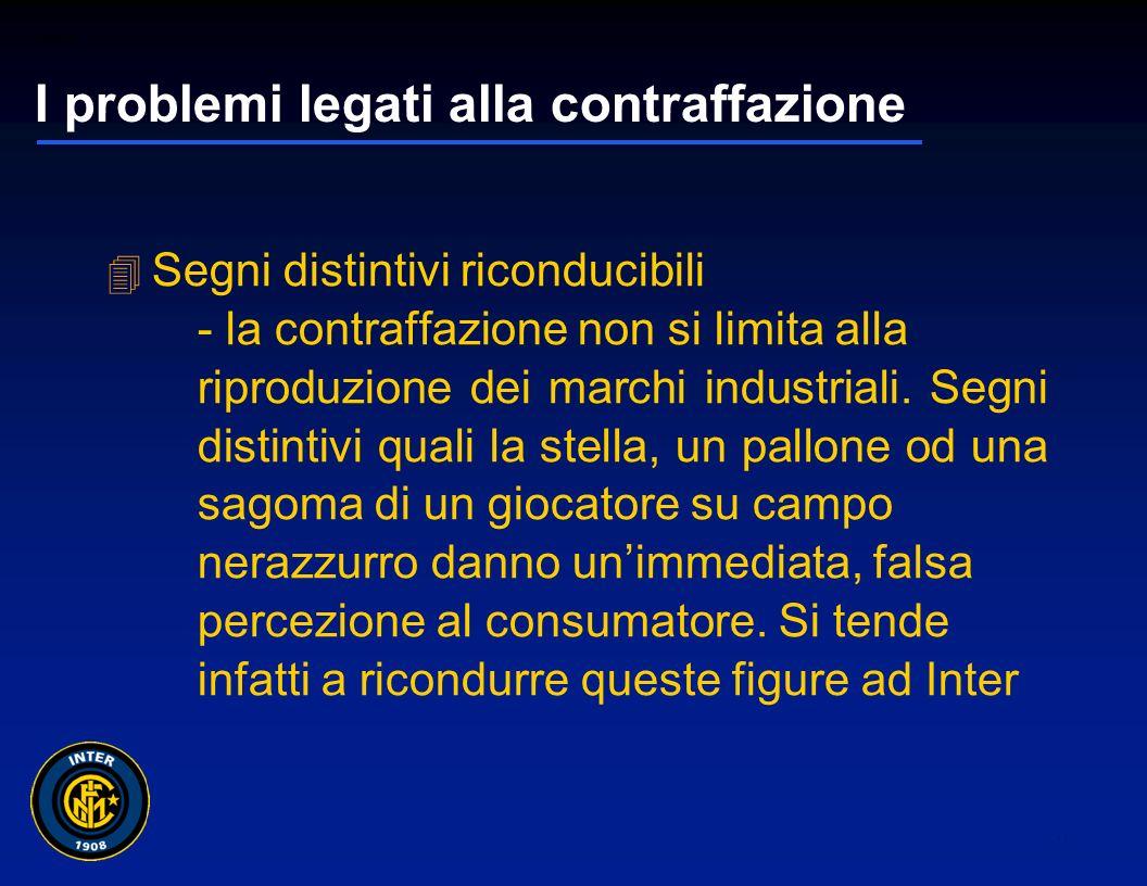 01265sc_97 10 I problemi legati alla contraffazione Il preuso, problemi vincoli ed abusi - circoscritto allo stadio, influenza tutti i processi di cre