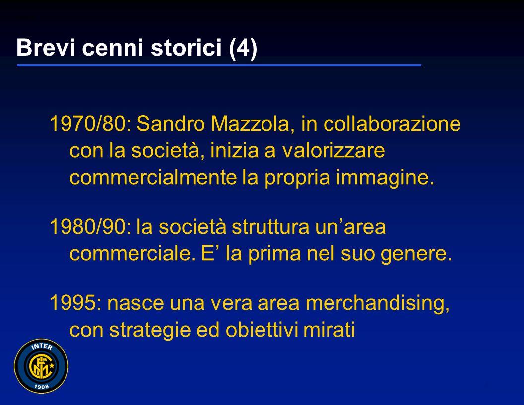 01265sc_97 5 Brevi cenni storici (3) 1950/60: lo stadio diventa il punto di riferimento del tifo milanese. Nascono le prime bancarelle e con loro la c