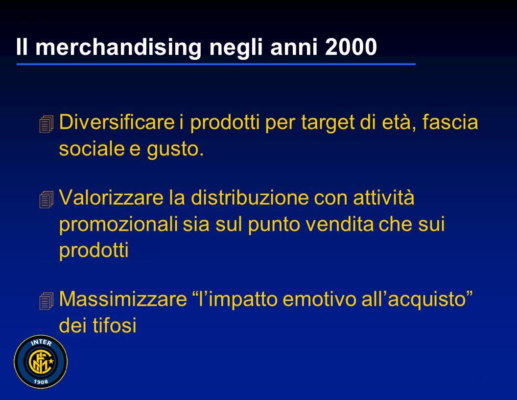 01265sc_97 6 Brevi cenni storici (4) 1970/80: Sandro Mazzola, in collaborazione con la società, inizia a valorizzare commercialmente la propria immagine.