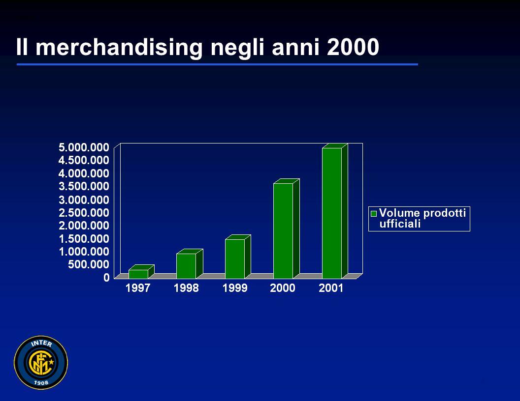 01265sc_97 7 Il merchandising negli anni 2000 Diversificare i prodotti per target di età, fascia sociale e gusto.