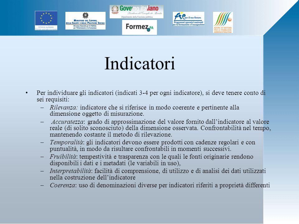 Indicatori Per individuare gli indicatori (indicati 3-4 per ogni indicatore), si deve tenere conto di sei requisiti: –Rilevanza: indicatore che si riferisce in modo coerente e pertinente alla dimensione oggetto di misurazione.