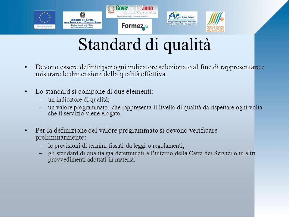 Standard di qualità Devono essere definiti per ogni indicatore selezionato al fine di rappresentare e misurare le dimensioni della qualità effettiva.