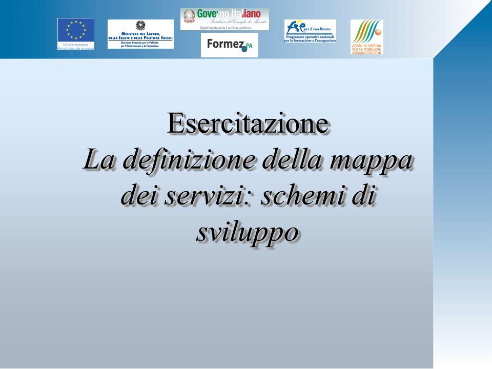 Esercitazione La definizione della mappa dei servizi: schemi di sviluppo