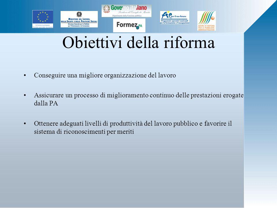 Obiettivi della riforma Conseguire una migliore organizzazione del lavoro Assicurare un processo di miglioramento continuo delle prestazioni erogate dalla PA Ottenere adeguati livelli di produttività del lavoro pubblico e favorire il sistema di riconoscimenti per meriti