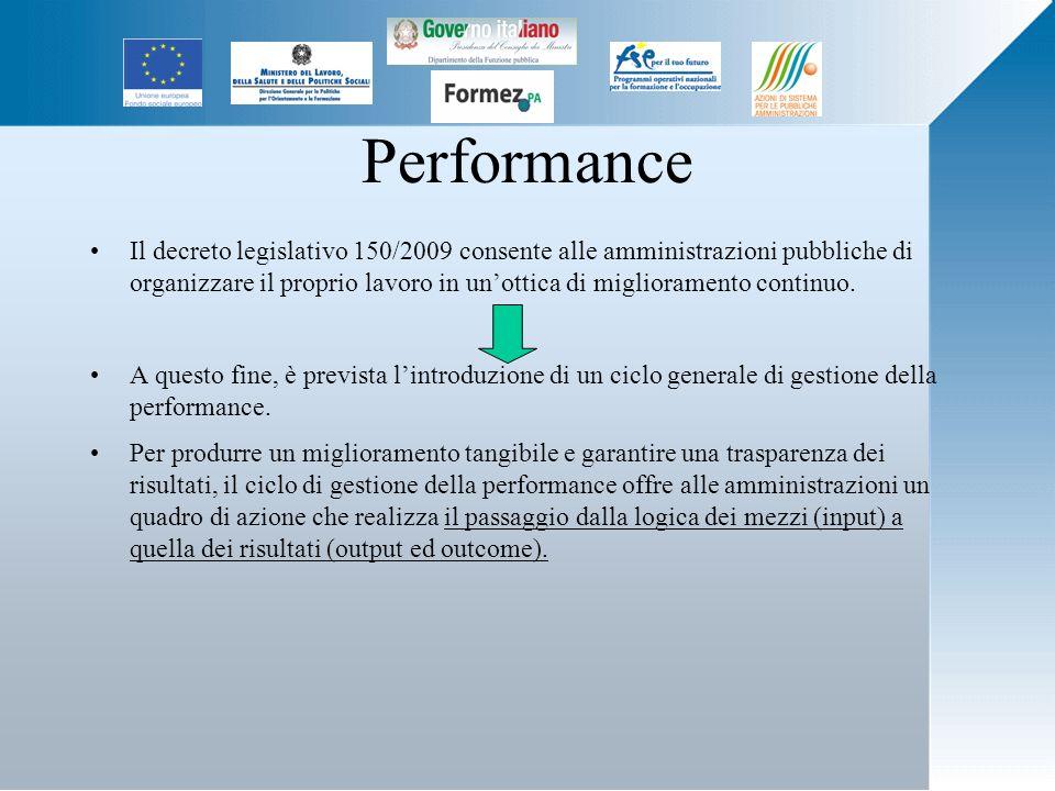 Performance Il decreto legislativo 150/2009 consente alle amministrazioni pubbliche di organizzare il proprio lavoro in unottica di miglioramento continuo.