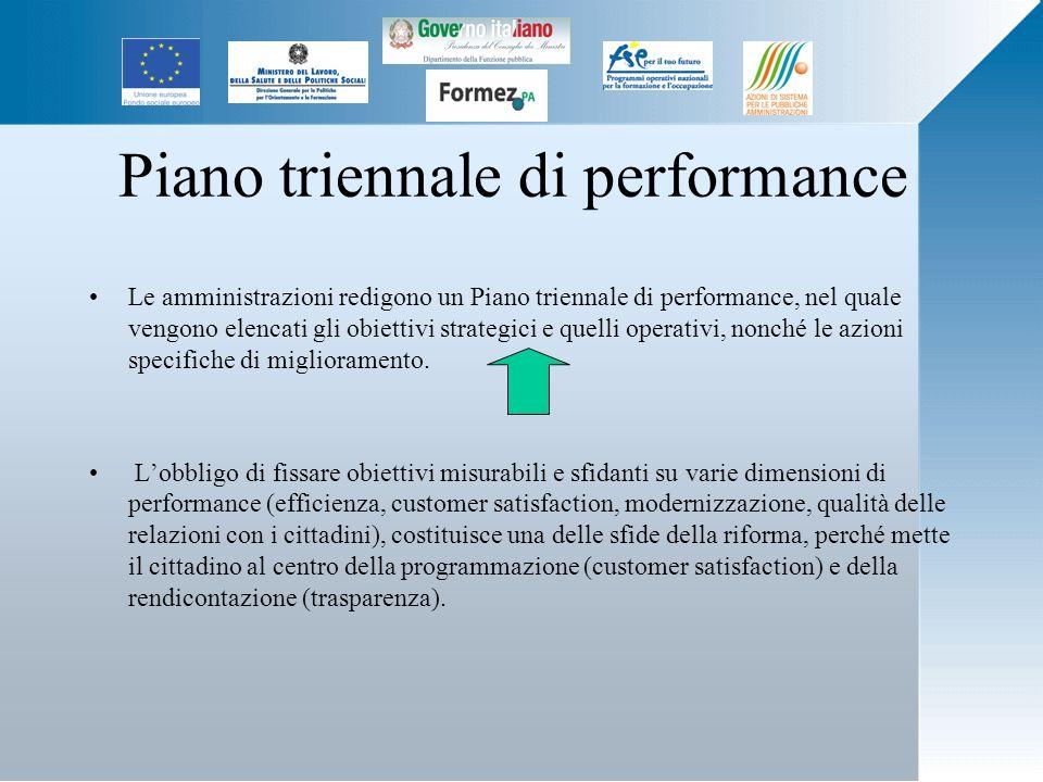 Piano triennale di performance Le amministrazioni redigono un Piano triennale di performance, nel quale vengono elencati gli obiettivi strategici e quelli operativi, nonché le azioni specifiche di miglioramento.