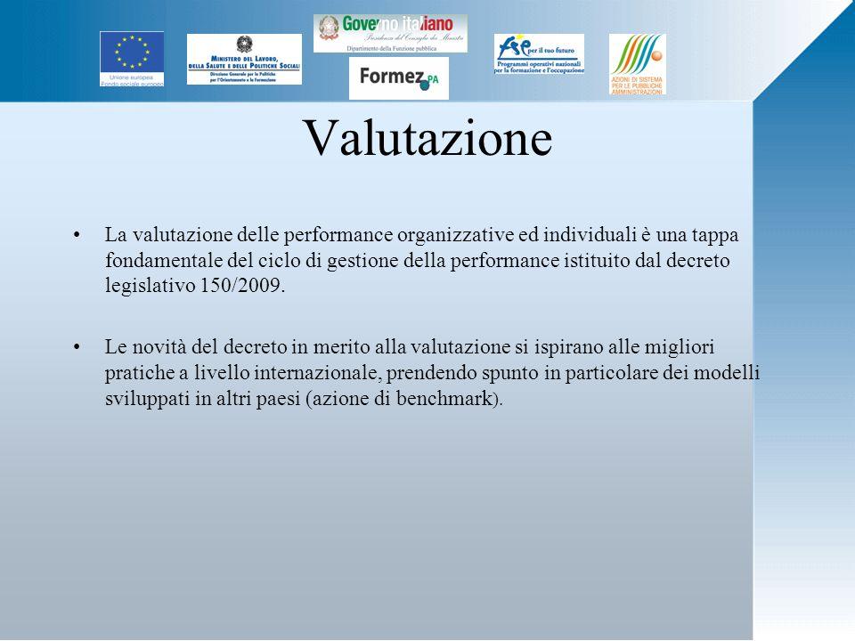 Valutazione La valutazione delle performance organizzative ed individuali è una tappa fondamentale del ciclo di gestione della performance istituito dal decreto legislativo 150/2009.