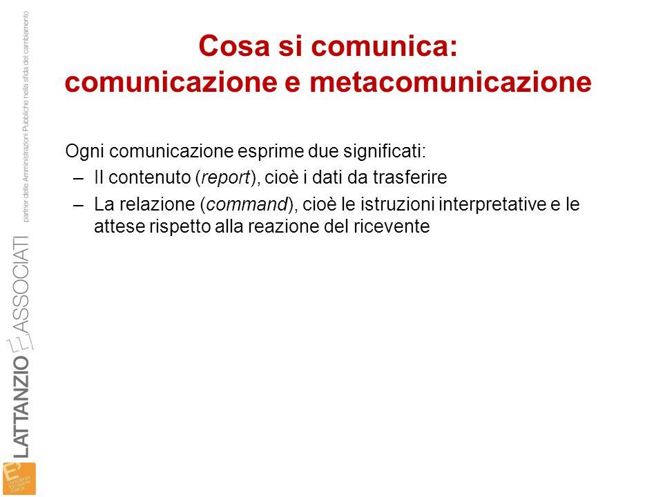 Cosa si comunica: comunicazione e metacomunicazione Ogni comunicazione esprime due significati: –Il contenuto (report), cioè i dati da trasferire –La