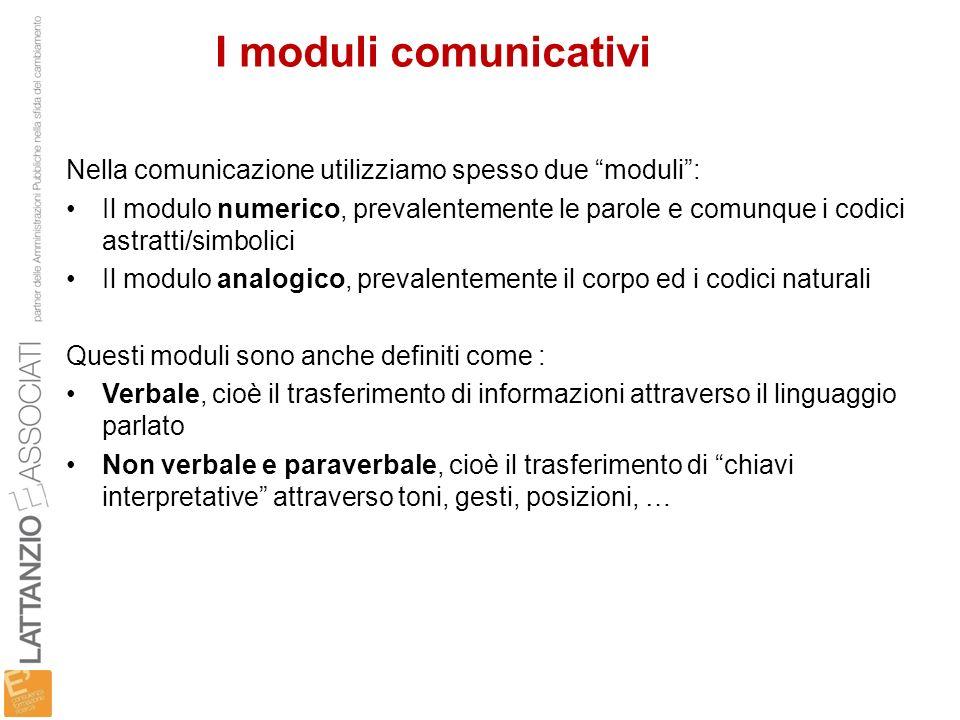 I moduli comunicativi Nella comunicazione utilizziamo spesso due moduli: Il modulo numerico, prevalentemente le parole e comunque i codici astratti/si