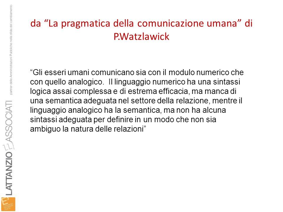 da La pragmatica della comunicazione umana di P.Watzlawick Gli esseri umani comunicano sia con il modulo numerico che con quello analogico. Il linguag