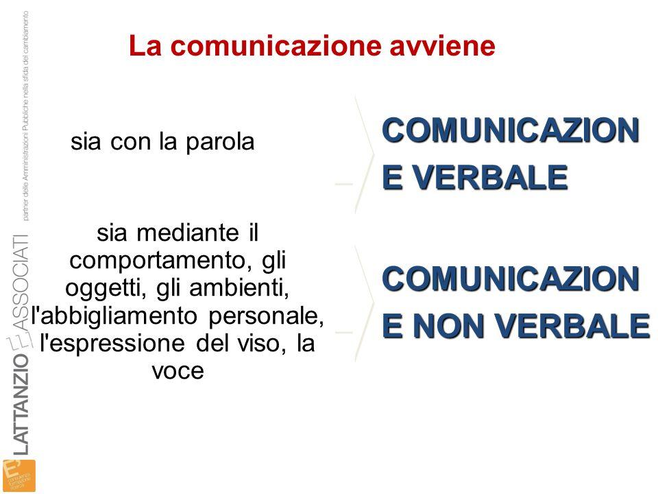 sia mediante il comportamento, gli oggetti, gli ambienti, l'abbigliamento personale, l'espressione del viso, la voce sia con la parola COMUNICAZION E