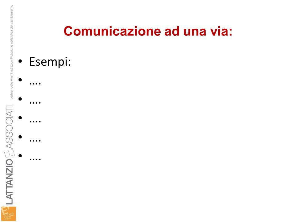 Comunicazione ad una via: Esempi: ….