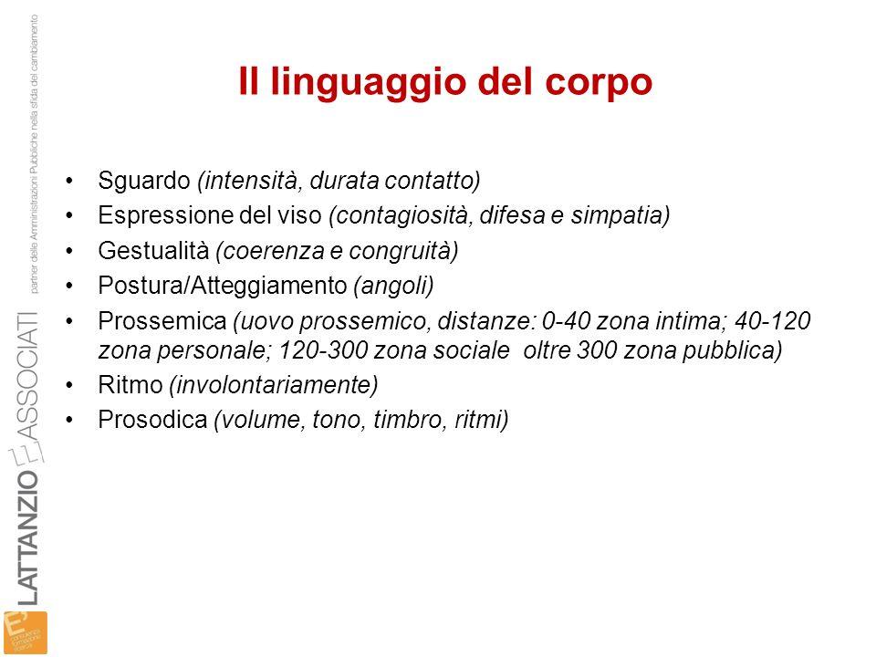 Il linguaggio del corpo Sguardo (intensità, durata contatto) Espressione del viso (contagiosità, difesa e simpatia) Gestualità (coerenza e congruità)