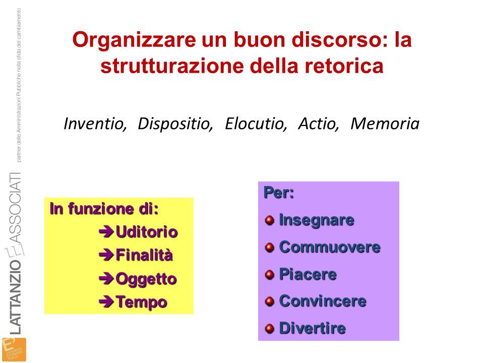 Organizzare un buon discorso: la strutturazione della retorica Inventio, Dispositio, Elocutio, Actio, Memoria Per: Insegnare Insegnare Commuovere Comm
