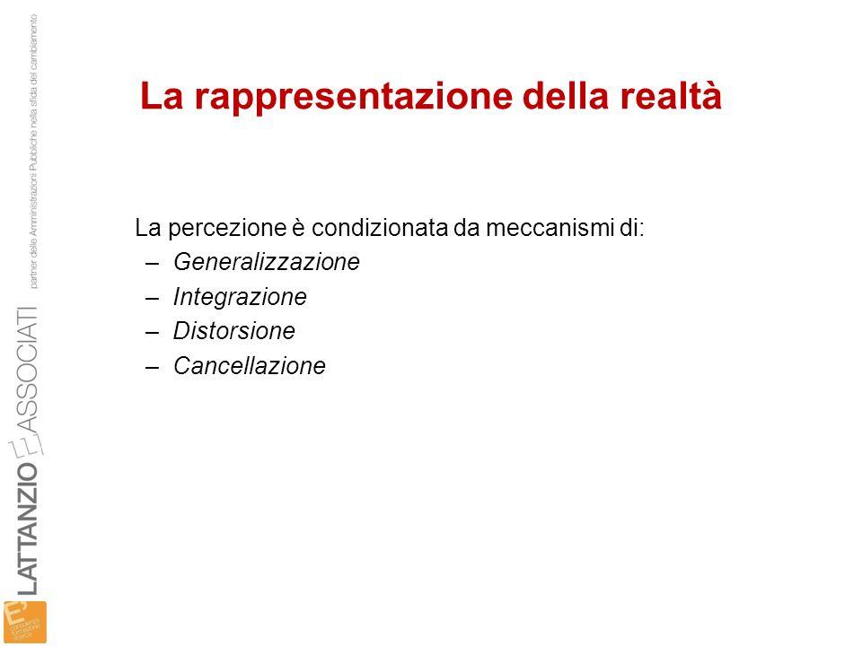 La rappresentazione della realtà La percezione è condizionata da meccanismi di: –Generalizzazione –Integrazione –Distorsione –Cancellazione