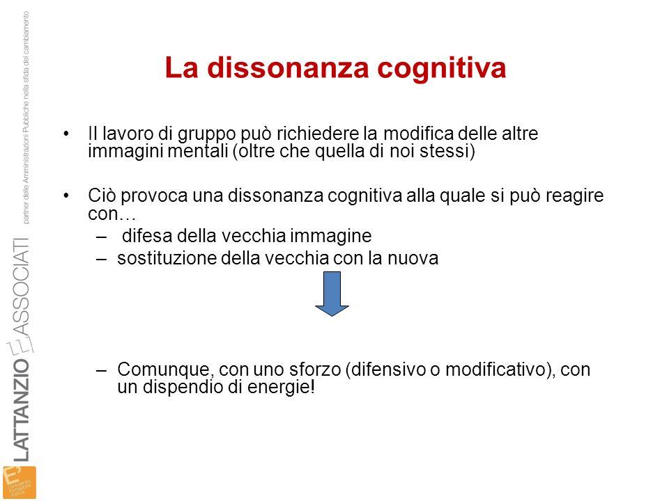 La dissonanza cognitiva Il lavoro di gruppo può richiedere la modifica delle altre immagini mentali (oltre che quella di noi stessi) Ciò provoca una d