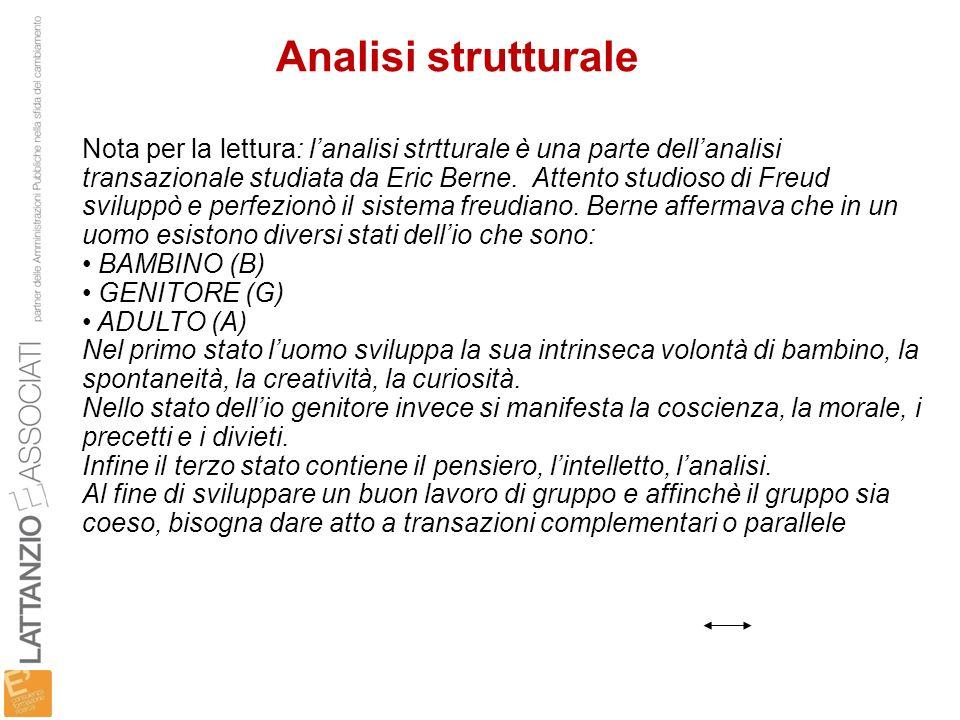 Analisi strutturale Nota per la lettura: lanalisi strtturale è una parte dellanalisi transazionale studiata da Eric Berne. Attento studioso di Freud s