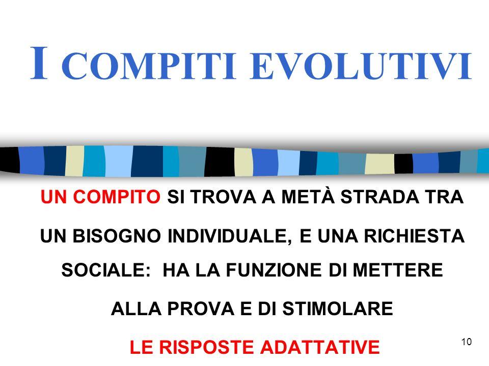 I COMPITI EVOLUTIVI UN COMPITO SI TROVA A METÀ STRADA TRA UN BISOGNO INDIVIDUALE, E UNA RICHIESTA SOCIALE: HA LA FUNZIONE DI METTERE ALLA PROVA E DI S