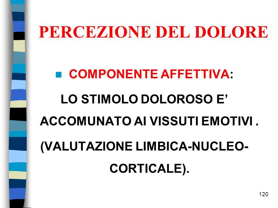 120 PERCEZIONE DEL DOLORE COMPONENTE AFFETTIVA: LO STIMOLO DOLOROSO E ACCOMUNATO AI VISSUTI EMOTIVI. (VALUTAZIONE LIMBICA-NUCLEO- CORTICALE).