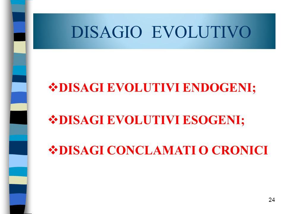 24 DISAGIO EVOLUTIVO DISAGI EVOLUTIVI ENDOGENI; DISAGI EVOLUTIVI ESOGENI; DISAGI CONCLAMATI O CRONICI