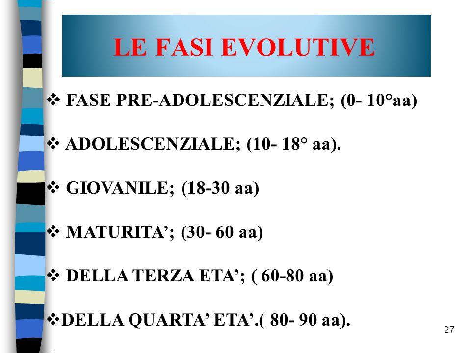 27 FASE PRE-ADOLESCENZIALE; (0- 10°aa) ADOLESCENZIALE; (10- 18° aa). GIOVANILE; (18-30 aa) MATURITA; (30- 60 aa) DELLA TERZA ETA; ( 60-80 aa) DELLA QU