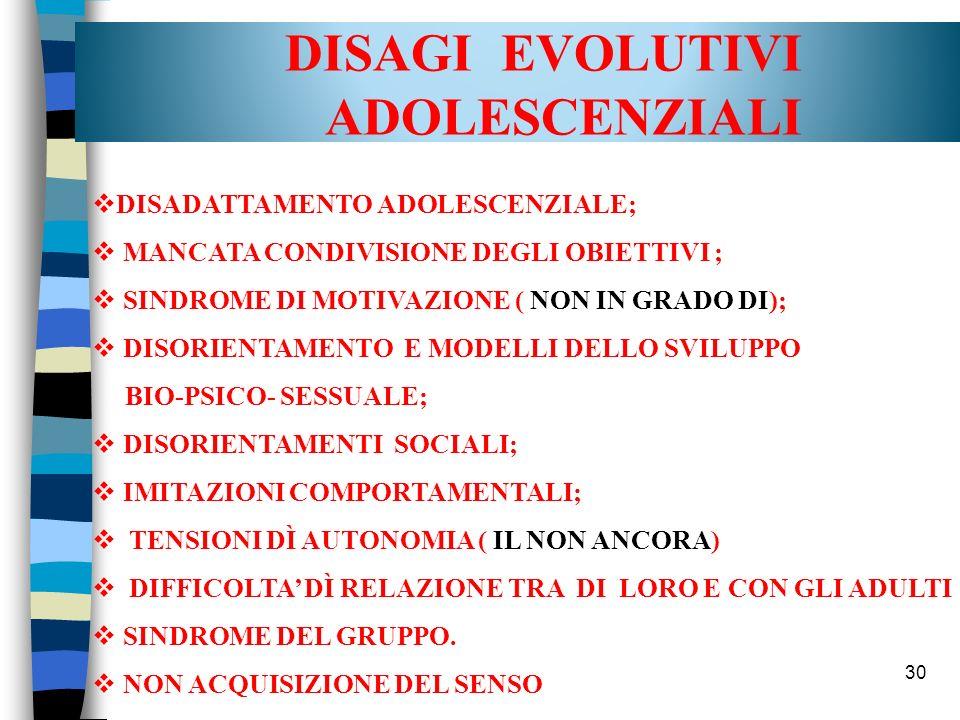 30 DISAGI EVOLUTIVI ADOLESCENZIALI DISADATTAMENTO ADOLESCENZIALE; MANCATA CONDIVISIONE DEGLI OBIETTIVI ; SINDROME DI MOTIVAZIONE ( NON IN GRADO DI); D