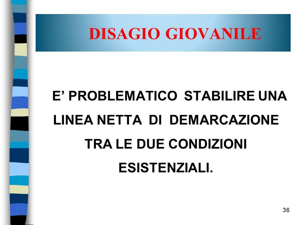 36 DISAGIO GIOVANILE E PROBLEMATICO STABILIRE UNA LINEA NETTA DI DEMARCAZIONE TRA LE DUE CONDIZIONI ESISTENZIALI.