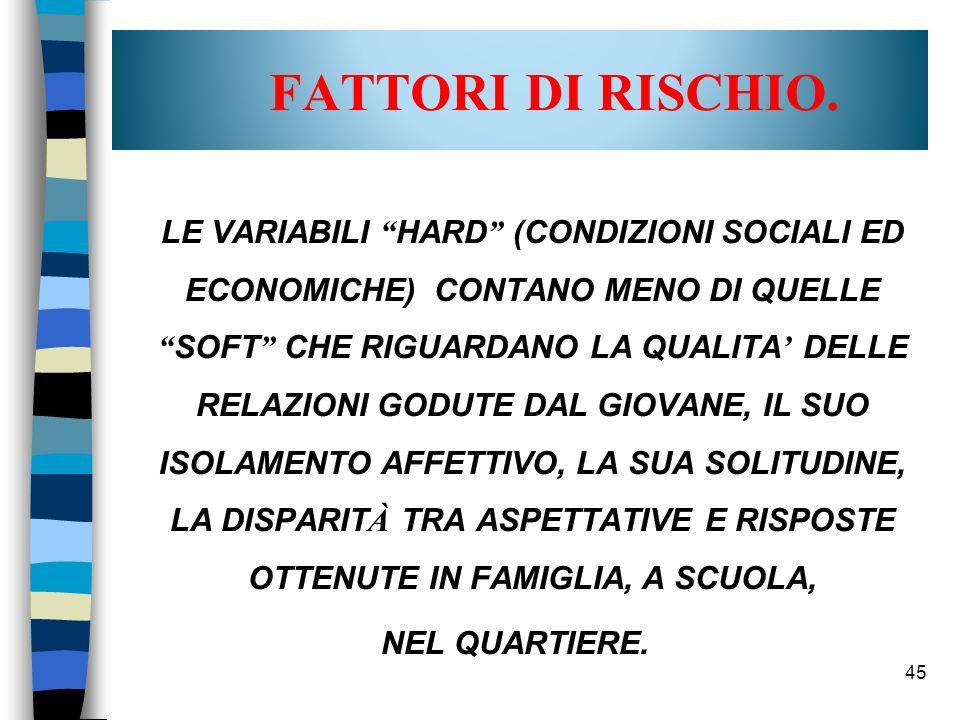 45 FATTORI DI RISCHIO.