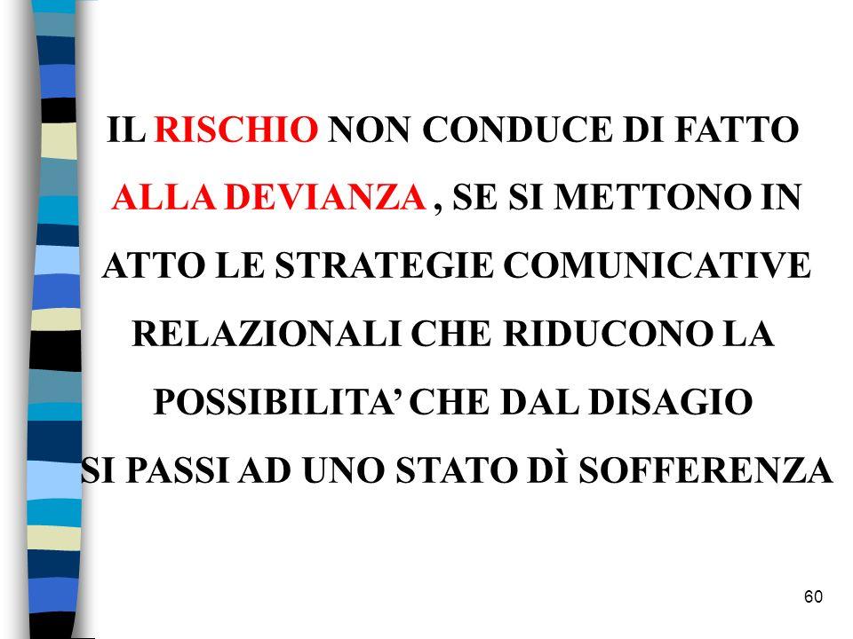 60 IL RISCHIO NON CONDUCE DI FATTO ALLA DEVIANZA, SE SI METTONO IN ATTO LE STRATEGIE COMUNICATIVE RELAZIONALI CHE RIDUCONO LA POSSIBILITA CHE DAL DISA