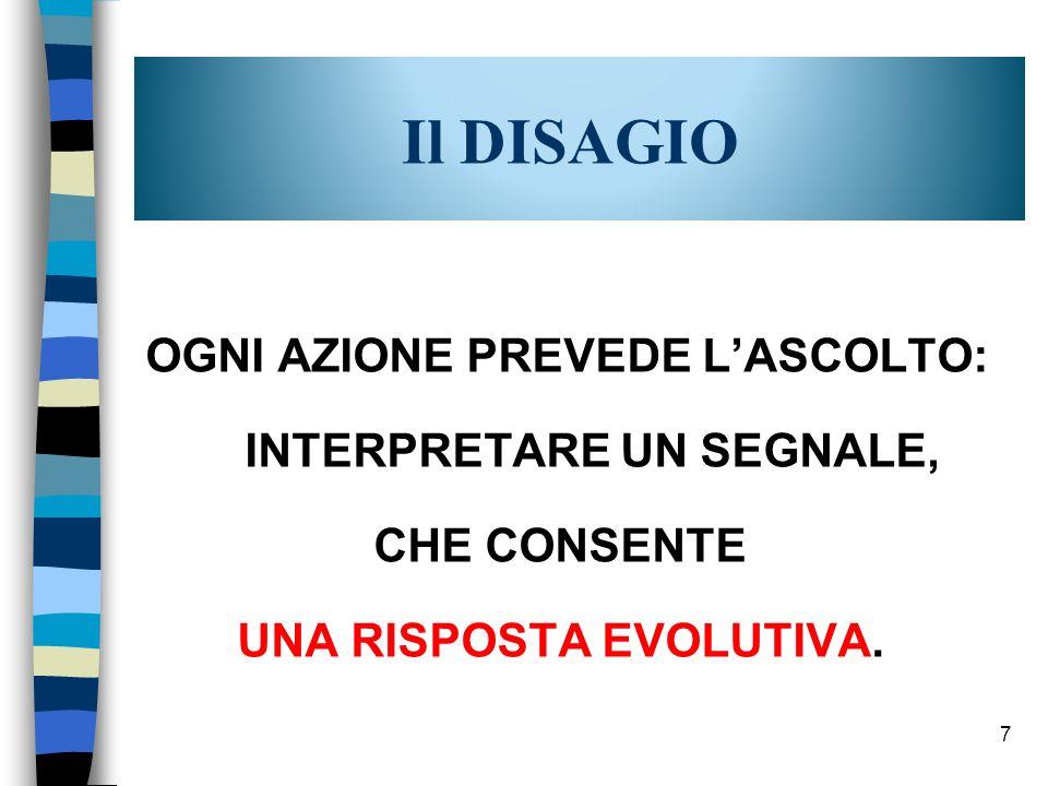OGNI AZIONE PREVEDE LASCOLTO: INTERPRETARE UN SEGNALE, CHE CONSENTE UNA RISPOSTA EVOLUTIVA. Il DISAGIO 7