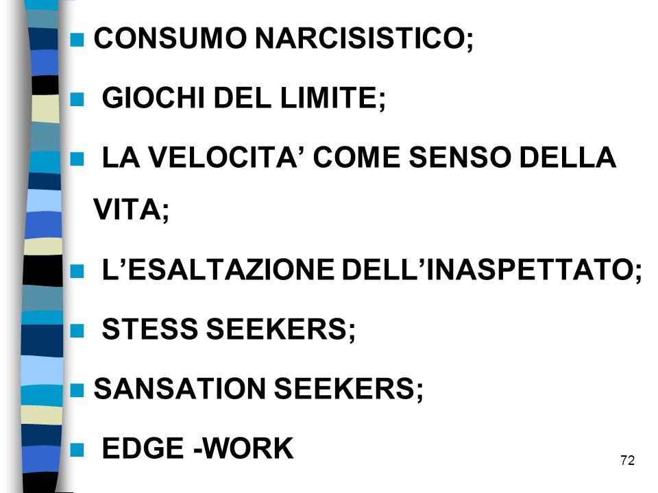 CONSUMO NARCISISTICO; GIOCHI DEL LIMITE; LA VELOCITA COME SENSO DELLA VITA; LESALTAZIONE DELLINASPETTATO; STESS SEEKERS; SANSATION SEEKERS; EDGE -WORK