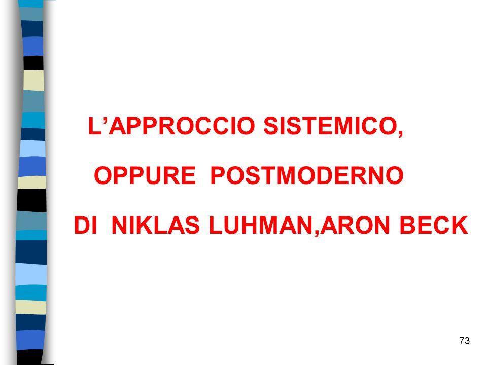 73 LAPPROCCIO SISTEMICO, OPPURE POSTMODERNO DI NIKLAS LUHMAN,ARON BECK
