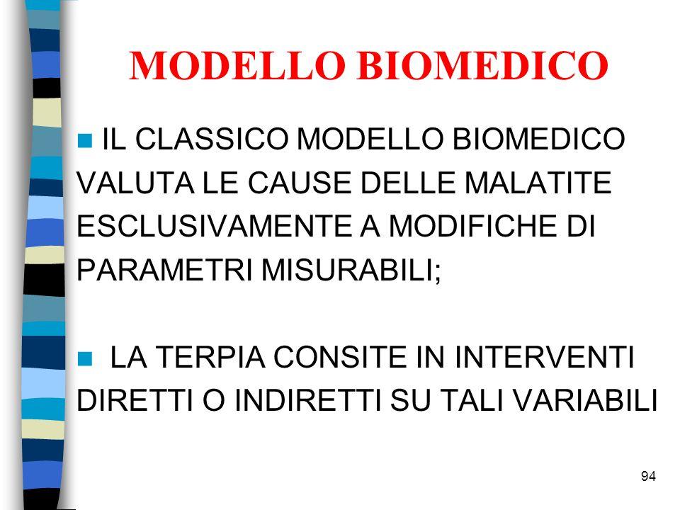 MODELLO BIOMEDICO IL CLASSICO MODELLO BIOMEDICO VALUTA LE CAUSE DELLE MALATITE ESCLUSIVAMENTE A MODIFICHE DI PARAMETRI MISURABILI; LA TERPIA CONSITE I