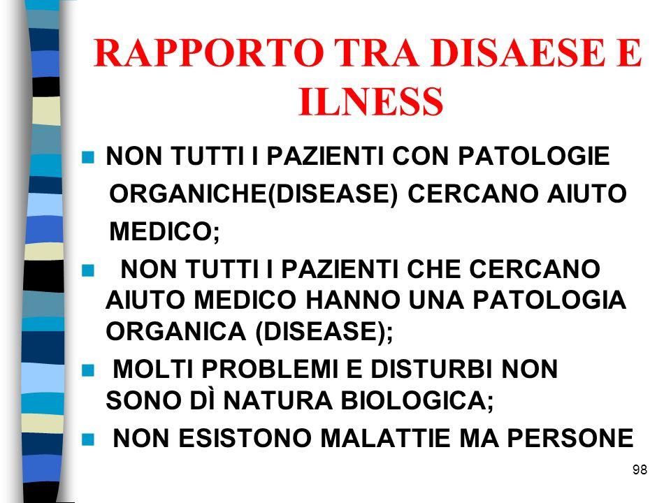 NON TUTTI I PAZIENTI CON PATOLOGIE ORGANICHE(DISEASE) CERCANO AIUTO MEDICO; NON TUTTI I PAZIENTI CHE CERCANO AIUTO MEDICO HANNO UNA PATOLOGIA ORGANICA