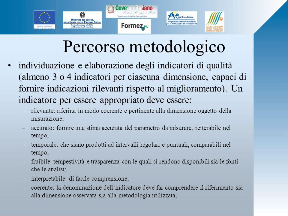 Percorso metodologico individuazione e elaborazione degli indicatori di qualità (almeno 3 o 4 indicatori per ciascuna dimensione, capaci di fornire in