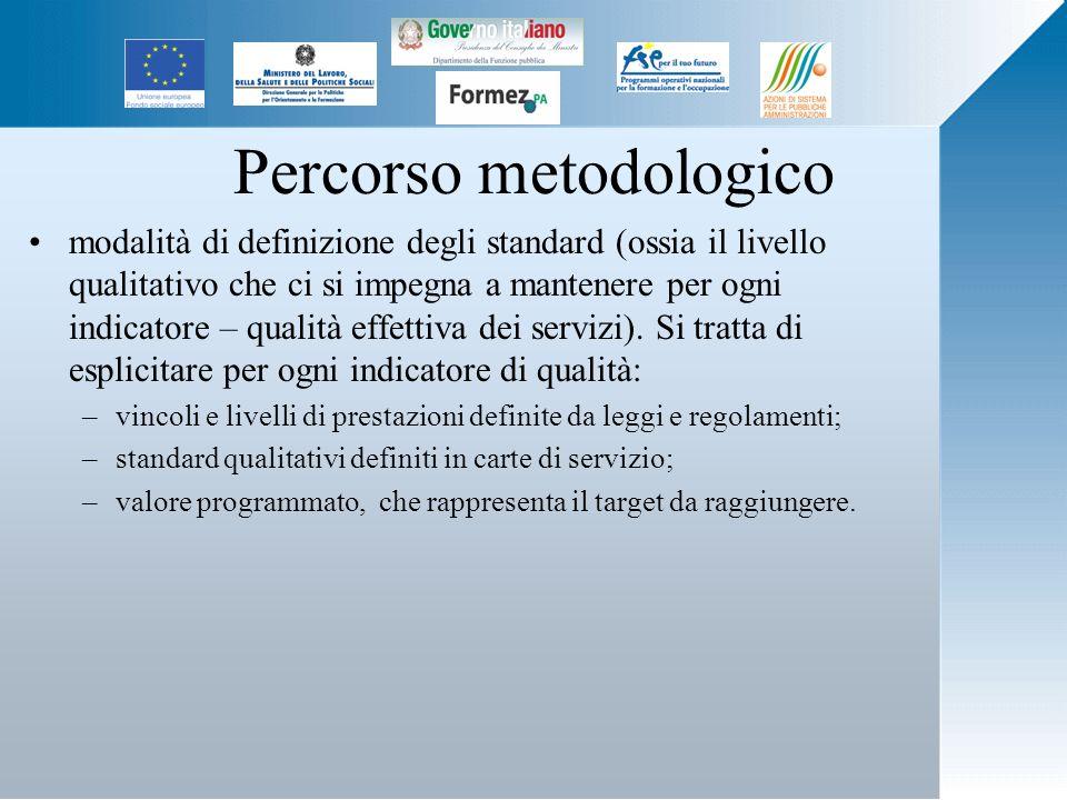 Percorso metodologico modalità di definizione degli standard (ossia il livello qualitativo che ci si impegna a mantenere per ogni indicatore – qualità